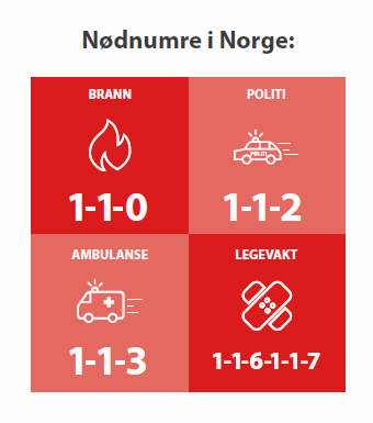 Nødnumre Norge